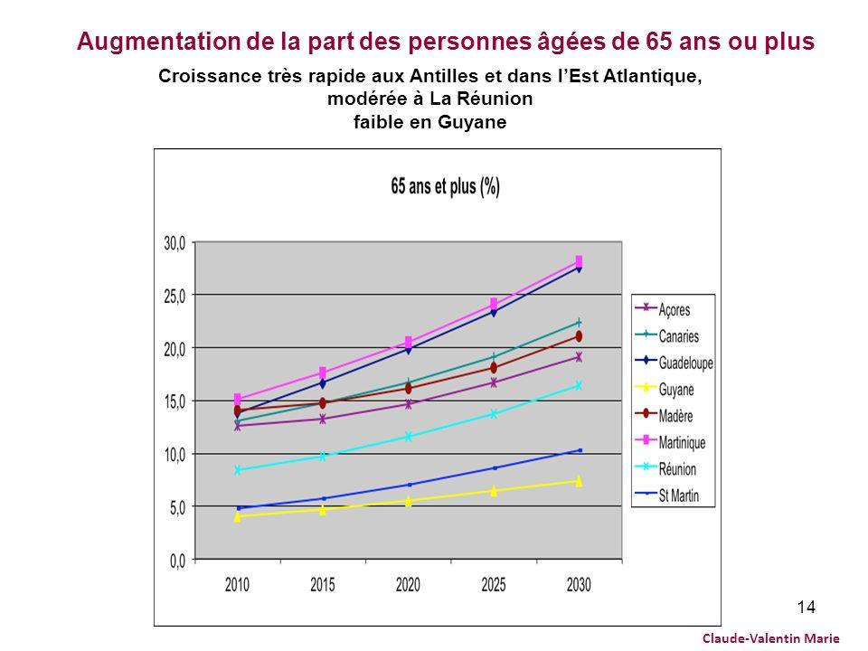 14 Augmentation de la part des personnes âgées de 65 ans ou plus Croissance très rapide aux Antilles et dans lEst Atlantique, modérée à La Réunion fai