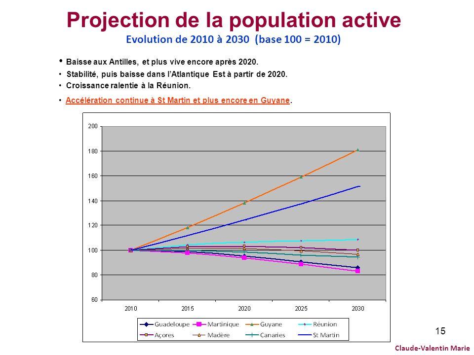 15 Projection de la population active Evolution de 2010 à 2030 (base 100 = 2010) Baisse aux Antilles, et plus vive encore après 2020. Stabilité, puis