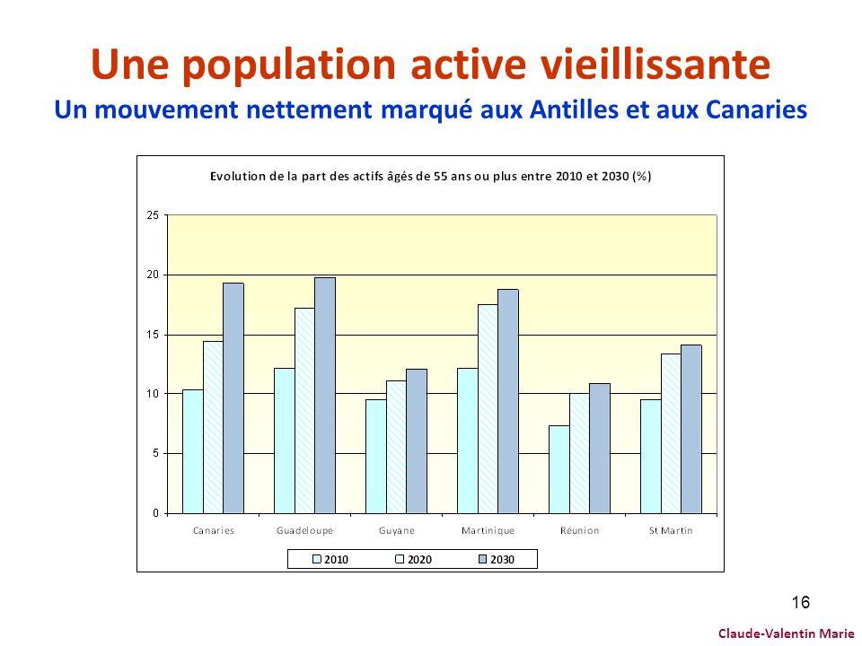 16 Une population active vieillissante Un mouvement nettement marqué aux Antilles et aux Canaries Claude-Valentin Marie