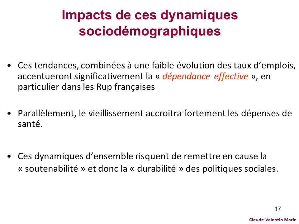 17 Impacts de ces dynamiques sociodémographiques Ces tendances, combinées à une faible évolution des taux demplois, accentueront significativement la