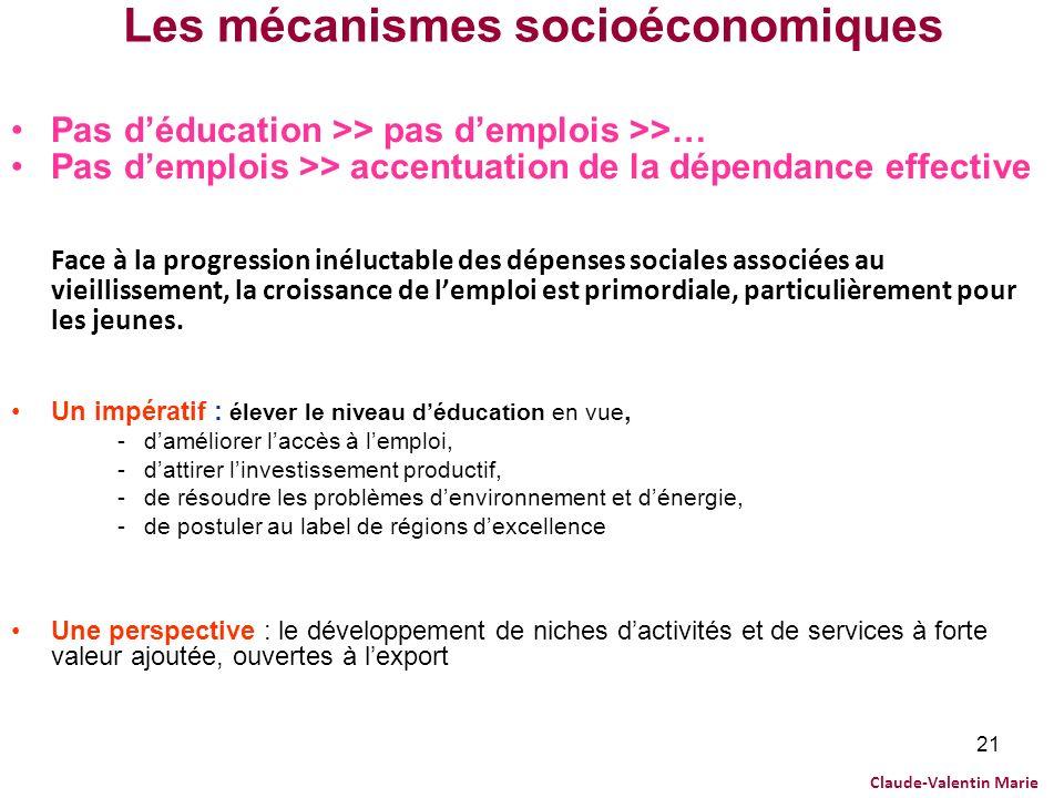 21 Les mécanismes socioéconomiques Pas déducation >> pas demplois >>… Pas demplois >> accentuation de la dépendance effective Face à la progression in