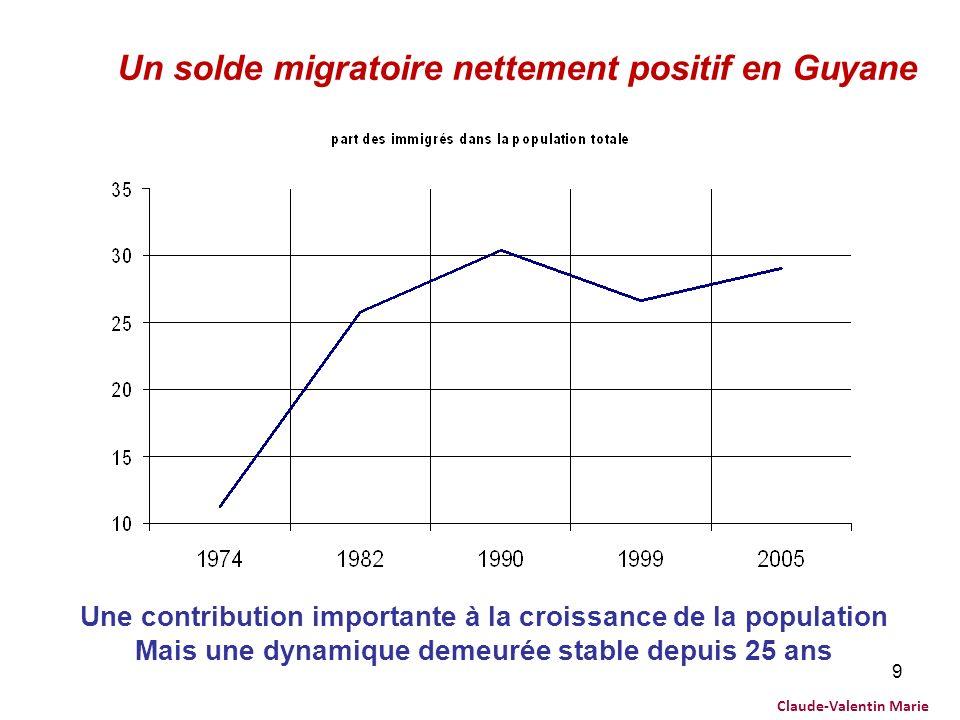 9 Un solde migratoire nettement positif en Guyane Une contribution importante à la croissance de la population Mais une dynamique demeurée stable depu