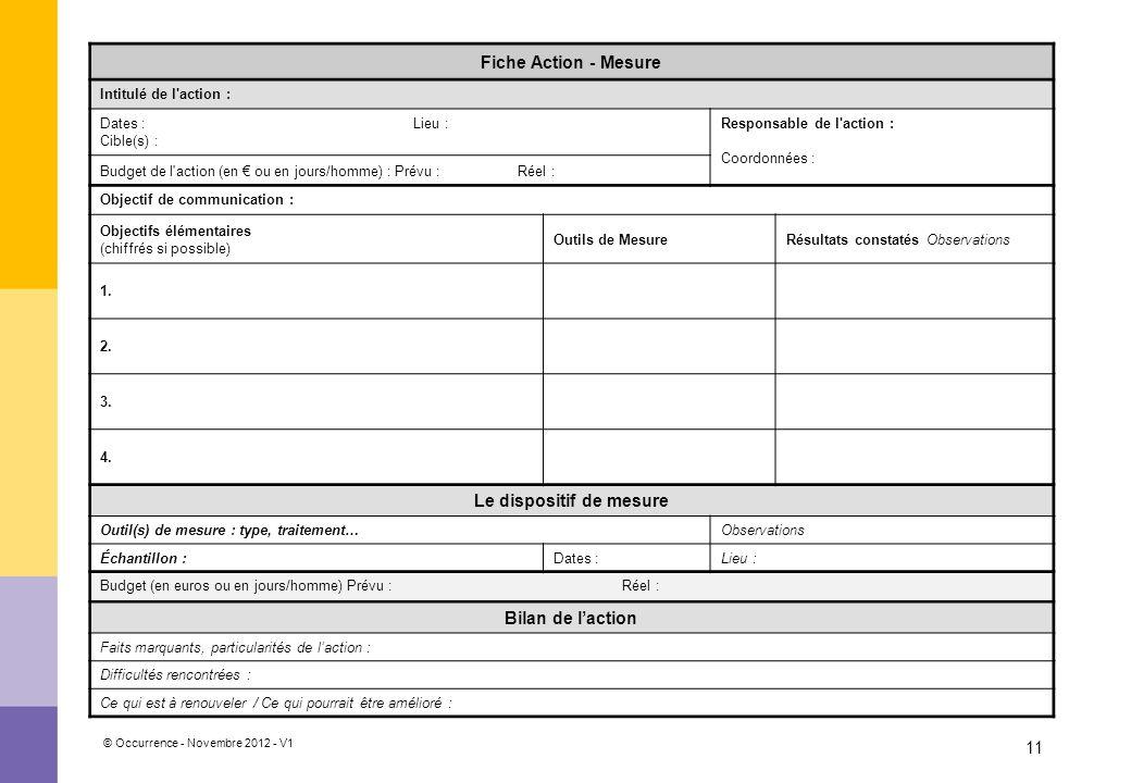 © Occurrence - Novembre 2012 - V1 11 Fiche Action - Mesure Intitulé de l'action : Dates : Lieu : Cible(s) : Responsable de l'action : Coordonnées : Bu