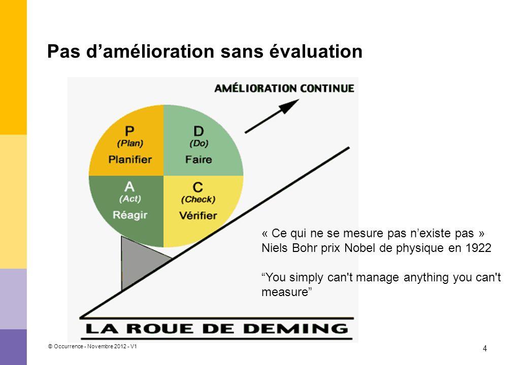 © Occurrence - Novembre 2012 - V1 4 Pas damélioration sans évaluation « Ce qui ne se mesure pas nexiste pas » Niels Bohr prix Nobel de physique en 192