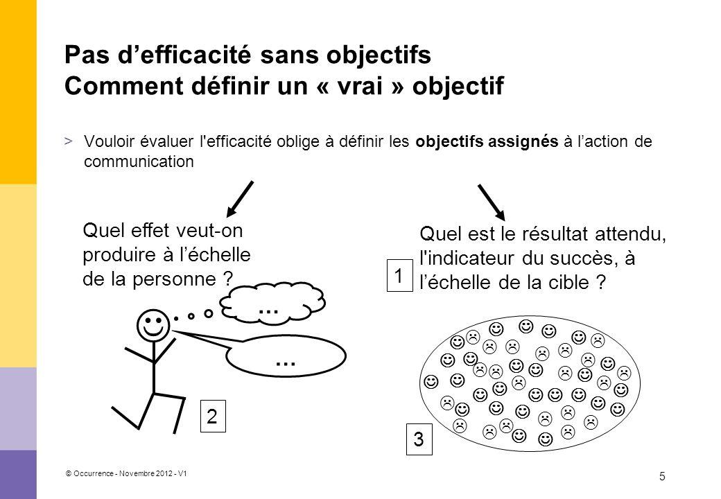 © Occurrence - Novembre 2012 - V1 5 Pas defficacité sans objectifs Comment définir un « vrai » objectif >Vouloir évaluer l'efficacité oblige à définir