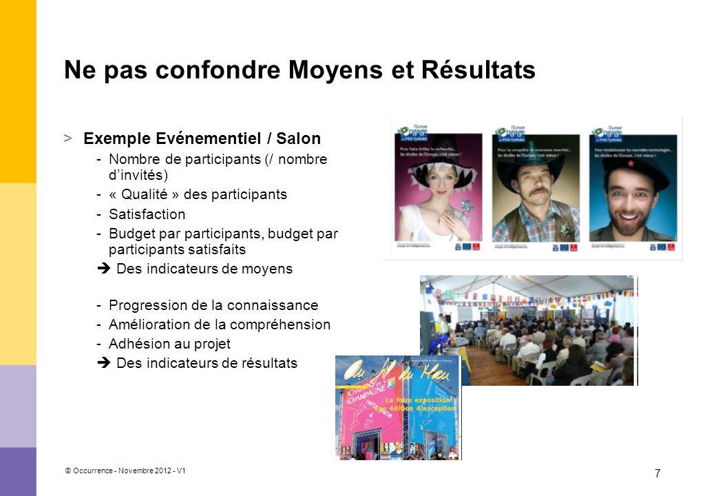 © Occurrence - Novembre 2012 - V1 7 Ne pas confondre Moyens et Résultats >Exemple Evénementiel / Salon -Nombre de participants (/ nombre dinvités) -«