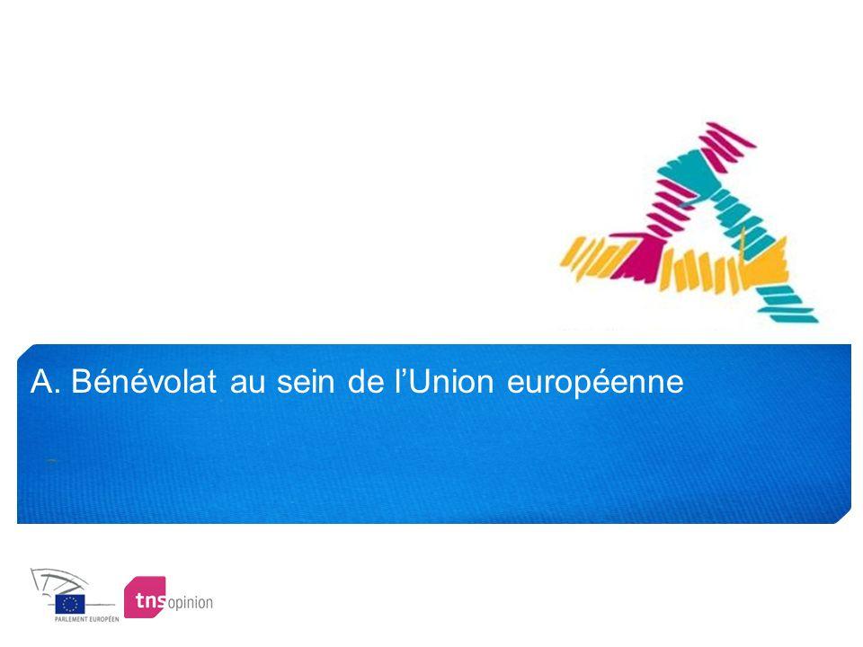 A. Bénévolat au sein de lUnion européenne