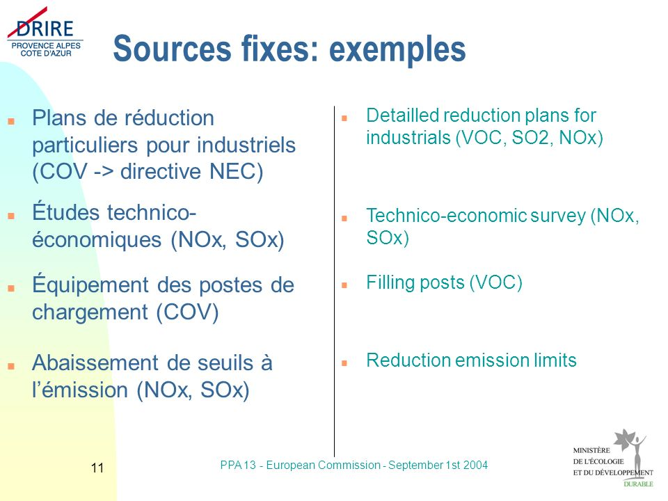 PPA 13 - European Commission - September 1st Sources fixes: exemples n Plans de réduction particuliers pour industriels (COV -> directive NEC) n Études technico- économiques (NOx, SOx) n Équipement des postes de chargement (COV) n Abaissement de seuils à lémission (NOx, SOx) n Detailled reduction plans for industrials (VOC, SO2, NOx) n Technico-economic survey (NOx, SOx) n Filling posts (VOC) n Reduction emission limits