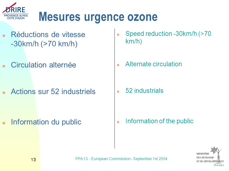 PPA 13 - European Commission - September 1st Mesures urgence ozone n Réductions de vitesse -30km/h (>70 km/h) n Actions sur 52 industriels n Information du public n Circulation alternée n Speed reduction -30km/h (>70 km/h) n Alternate circulation n 52 industrials n Information of the public