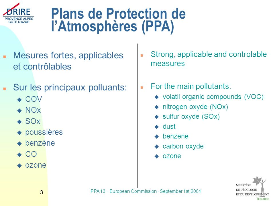 PPA 13 - European Commission - September 1st n Mesures fortes, applicables et contrôlables n Sur les principaux polluants: u COV u NOx u SOx u poussières u benzène u CO u ozone Plans de Protection de lAtmosphères (PPA) n Strong, applicable and controlable measures n For the main pollutants: u volatil organic compounds (VOC) u nitrogen oxyde (NOx) u sulfur oxyde (SOx) u dust u benzene u carbon oxyde u ozone