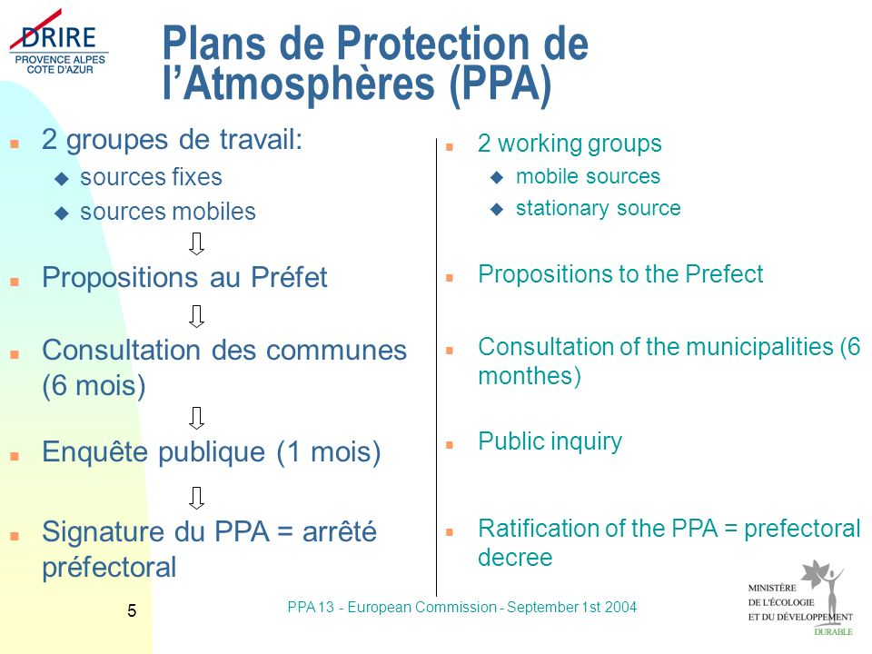 PPA 13 - European Commission - September 1st n 2 groupes de travail: u sources fixes u sources mobiles n Propositions au Préfet n Consultation des communes (6 mois) n Enquête publique (1 mois) n Signature du PPA = arrêté préfectoral Plans de Protection de lAtmosphères (PPA) n 2 working groups u mobile sources u stationary source n Propositions to the Prefect n Consultation of the municipalities (6 monthes) n Public inquiry n Ratification of the PPA = prefectoral decree