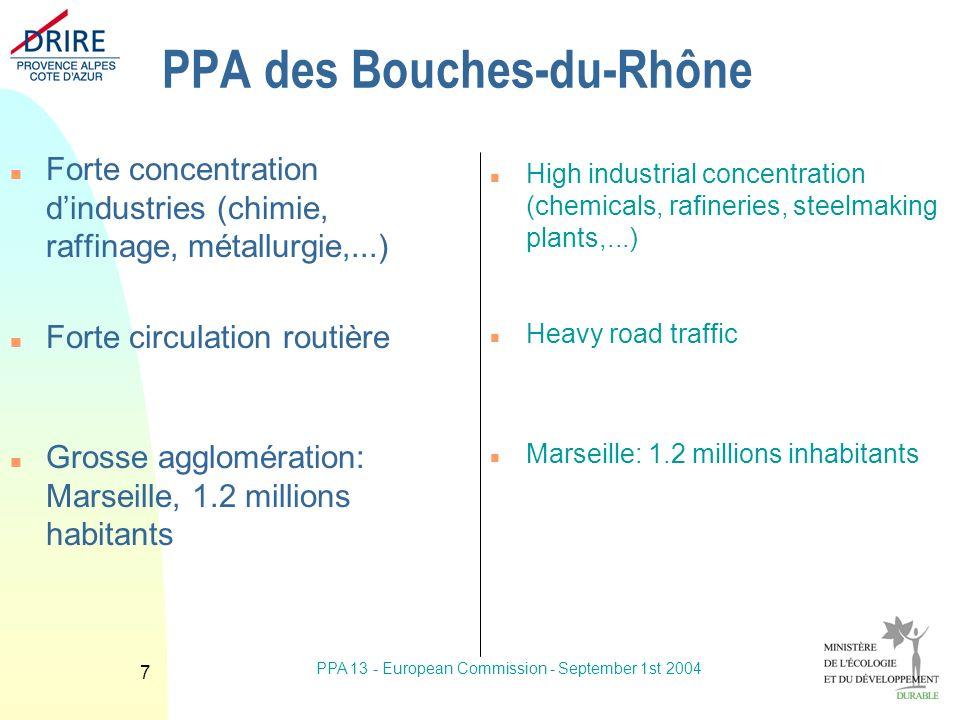 PPA 13 - European Commission - September 1st 2004 8 PPA des Bouches-du-Rhône n Dépassements des valeurs limites pour la protection de la santé u SOx: >125 µg/m 3 /j sur 6 communes u NOx: >50 µg/m 3 /an (2005) u particules: >40 µg/m 3 /an (2005) u benzène: >5 µg/m 3 /an (2010) n Dépassement des valeurs cible: u ozone: >120 µg/m 3 /8h 1jour sur 2 lété n Limit values for health protection: u SOx: >125 µg/m 3 /j u NOx: >50 µg/m 3 /an (2005) u particules: >40 µg/m 3 /an (2005) u benzene: >5 µg/m 3 /an (2010) n Target values: u ozone: >120 µg/m 3 /8h 50% of the days