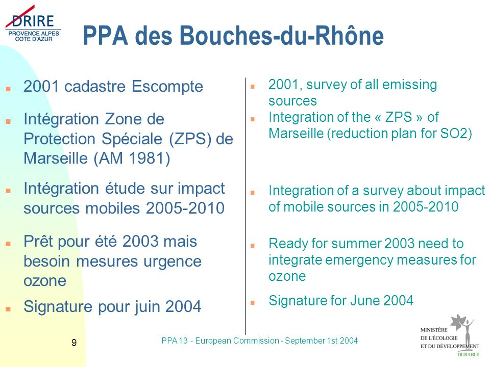 PPA 13 - European Commission - September 1st PPA des Bouches-du-Rhône n 2001 cadastre Escompte n Intégration étude sur impact sources mobiles n Prêt pour été 2003 mais besoin mesures urgence ozone n Signature pour juin 2004 n Intégration Zone de Protection Spéciale (ZPS) de Marseille (AM 1981) n 2001, survey of all emissing sources n Integration of the « ZPS » of Marseille (reduction plan for SO2) n Integration of a survey about impact of mobile sources in n Ready for summer 2003 need to integrate emergency measures for ozone n Signature for June 2004