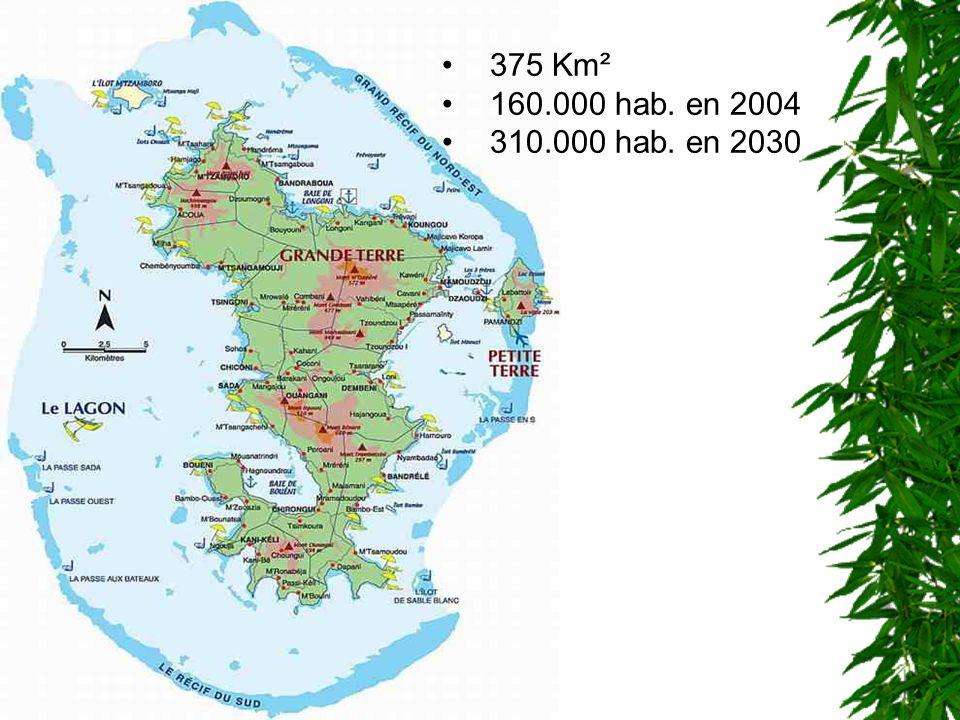 Mayotte cest : Petite économie insulaire Relief difficile (surcoûts, fragilités…) Éloigné des grandes routes commerciales Petit marché intérieur Flux migratoire non contrôlé