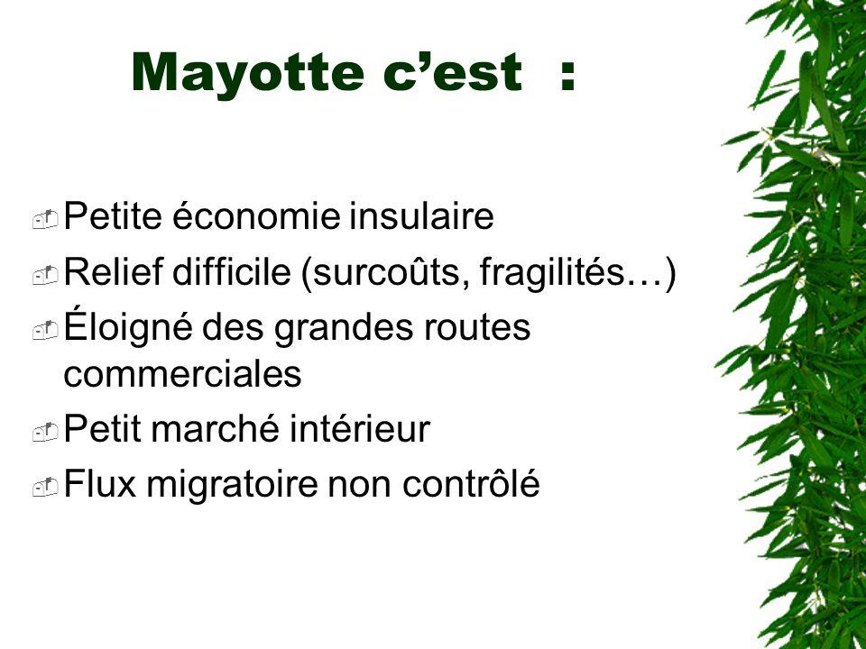 Mayotte cest : Petite économie insulaire Relief difficile (surcoûts, fragilités…) Éloigné des grandes routes commerciales Petit marché intérieur Flux