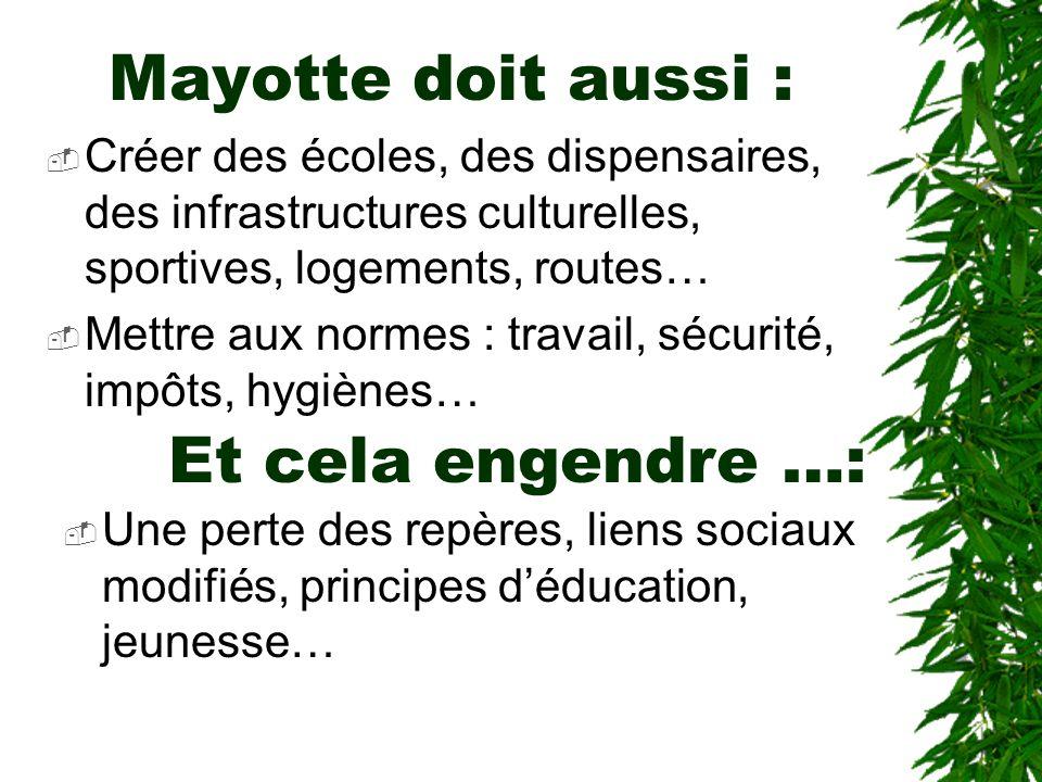 Mayotte doit aussi : Créer des écoles, des dispensaires, des infrastructures culturelles, sportives, logements, routes… Mettre aux normes : travail, s