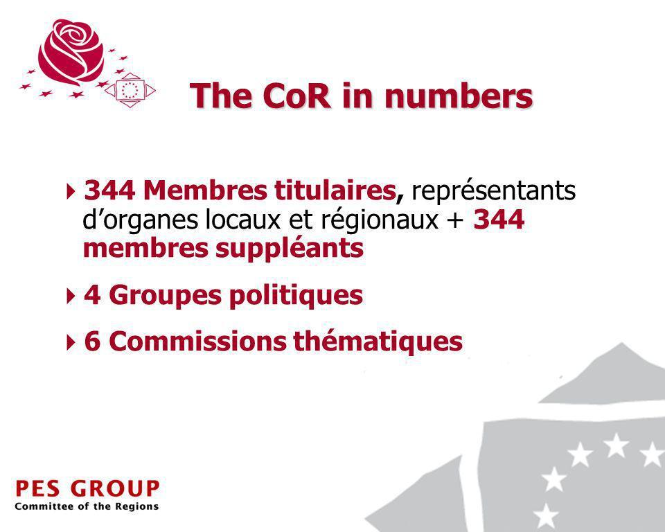 5 The CoR in numbers 344 Membres titulaires, représentants dorganes locaux et régionaux + 344 membres suppléants 4 Groupes politiques 6 Commissions thématiques