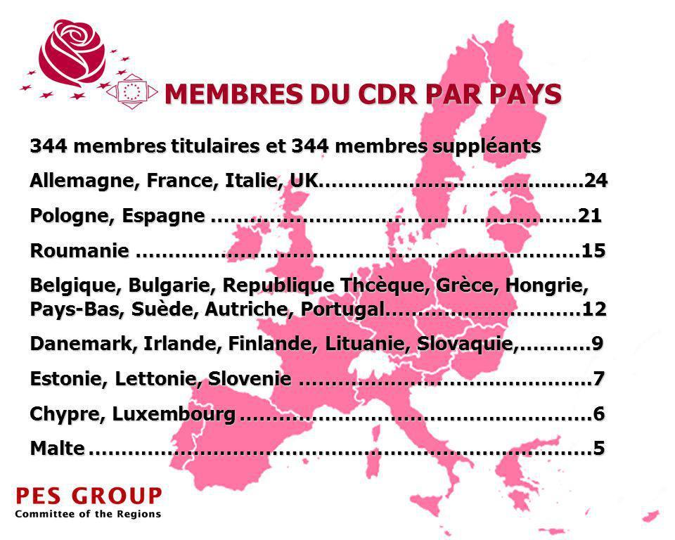 6 344 membres titulaires et 344 membres suppléants Allemagne, France, Italie, UK……….................................24 Pologne, Espagne.……………………………………………….21 Roumanie ……….………………………………………………….15 Belgique, Bulgarie, Republique Thcèque, Grèce, Hongrie, Pays-Bas, Suède, Autriche, Portugal…………………………12 Danemark, Irlande, Finlande, Lituanie, Slovaquie,.……….9 Estonie, Lettonie, Slovenie ………………………….…………..7 Chypre, Luxembourg…………………………………..………….6 Malte………………………………………………………..…………5 MEMBRES DU CDR PAR PAYS