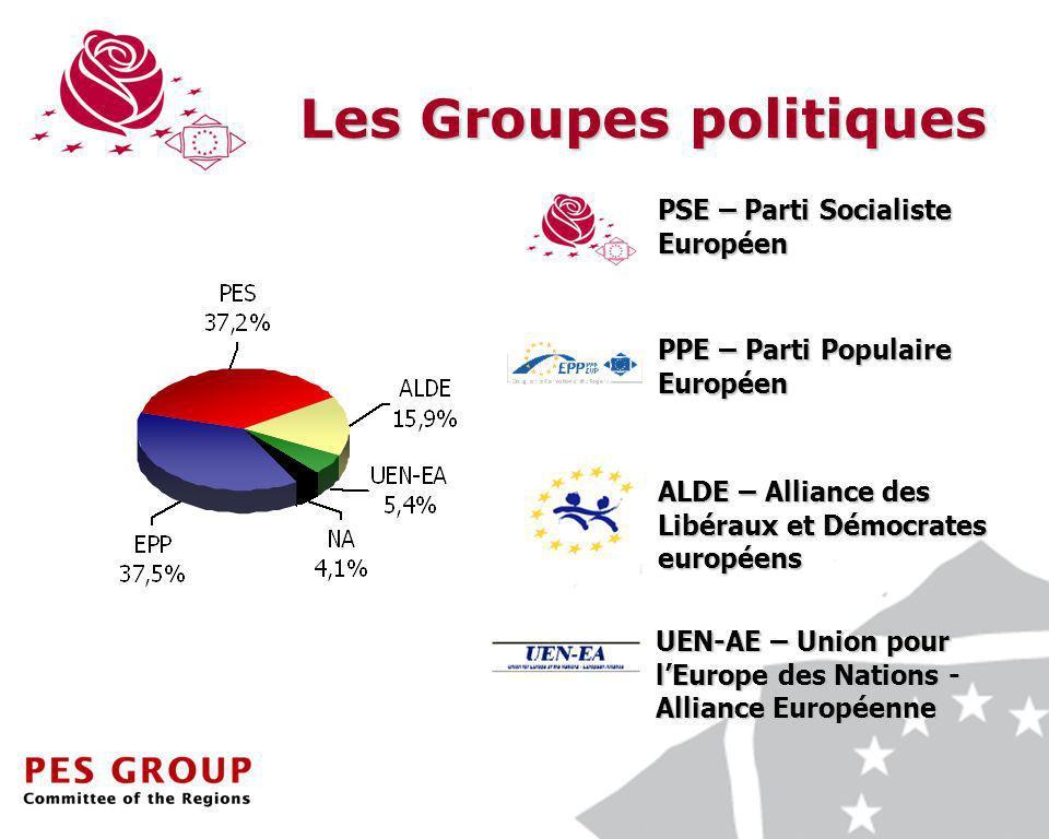 8 Les Groupes politiques PSE – Parti Socialiste Européen PPE – Parti Populaire Européen ALDE – Alliance des Libéraux et Démocrates européens UEN-AE – Union pour lEurope des Nations - Alliance Européenne