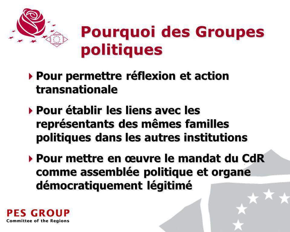 20 Rendez-vous sur le web http://www.cor.europa.eu/pesweb NOUVEAU SITE WEB + Plus dactualités + Plus dynamique + Plus dinformation sur les membres du Groupe PSE + Plus dinformation sur les activités du Groupe PSE