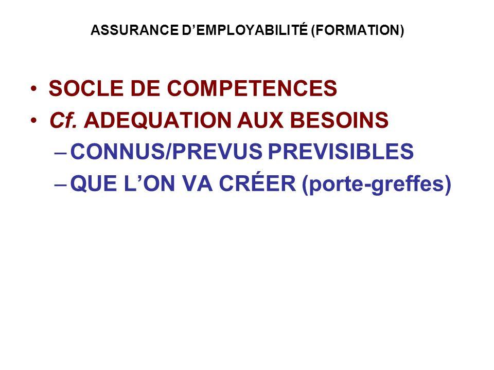 ASSURANCE DEMPLOYABILITÉ (FORMATION) SOCLE DE COMPETENCES Cf. ADEQUATION AUX BESOINS –CONNUS/PREVUS PREVISIBLES –QUE LON VA CRÉER (porte-greffes)