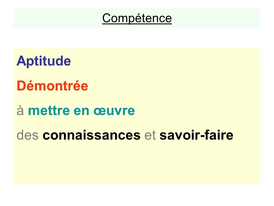 Compétence rassemble trois types de savoir : –un savoir théorique, –un savoir-faire (expérience) –et une dimension comportementale (savoir-être acquis et requis) mobilisés ou mobilisables quun opérateur met en œuvre pour mener à bien une mission