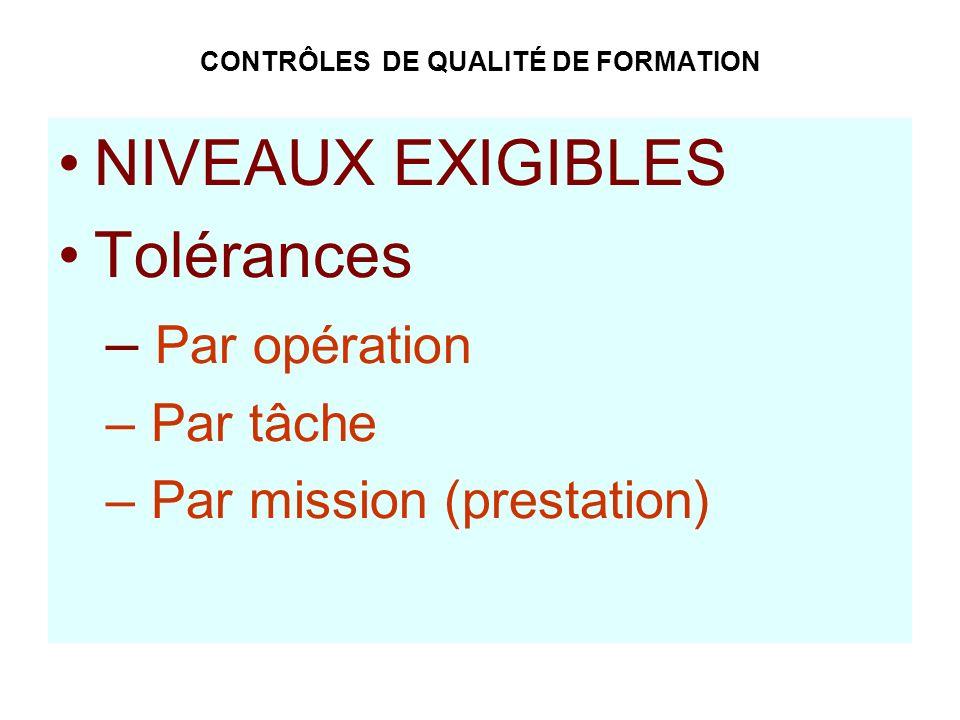 CONTRÔLES DE QUALITÉ DE FORMATION NIVEAUX EXIGIBLES Tolérances – Par opération – Par tâche – Par mission (prestation)