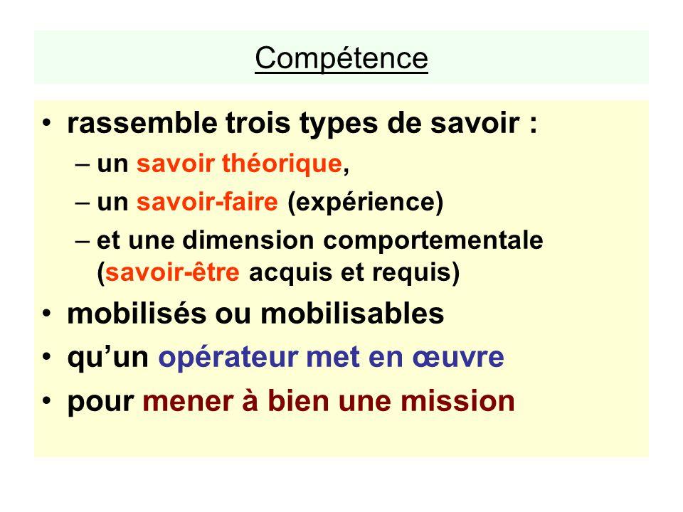 Compétence rassemble trois types de savoir : –un savoir théorique, –un savoir-faire (expérience) –et une dimension comportementale (savoir-être acquis