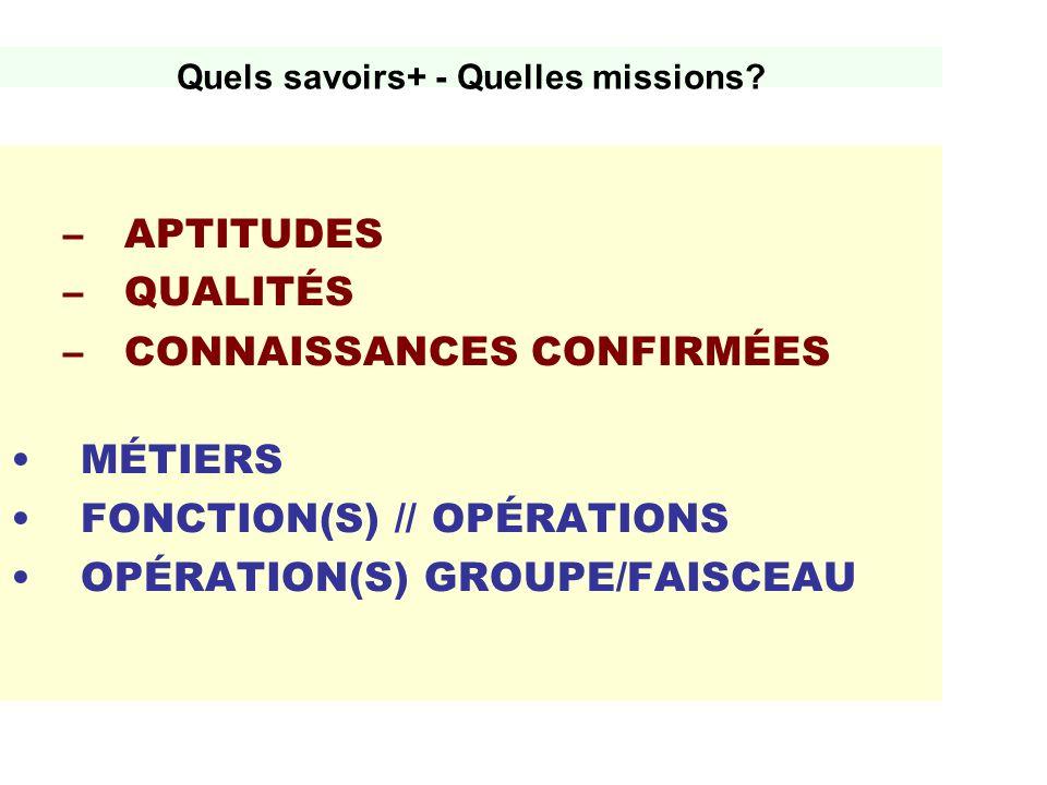 Quels savoirs+ - Quelles missions? –APTITUDES –QUALITÉS –CONNAISSANCES CONFIRMÉES MÉTIERS FONCTION(S) // OPÉRATIONS OPÉRATION(S) GROUPE/FAISCEAU