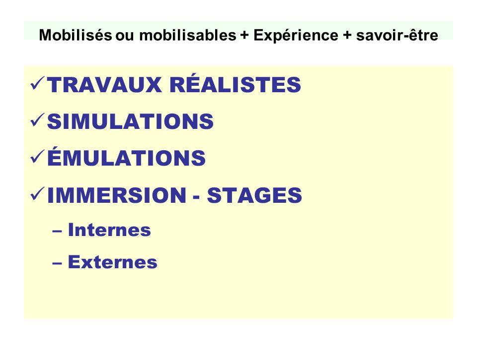 Mobilisés ou mobilisables + Expérience + savoir-être TRAVAUX RÉALISTES SIMULATIONS ÉMULATIONS IMMERSION - STAGES –Internes –Externes