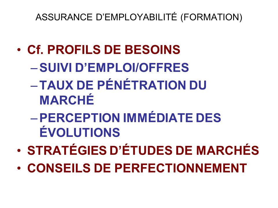 Domaines / Cours Langues ?.