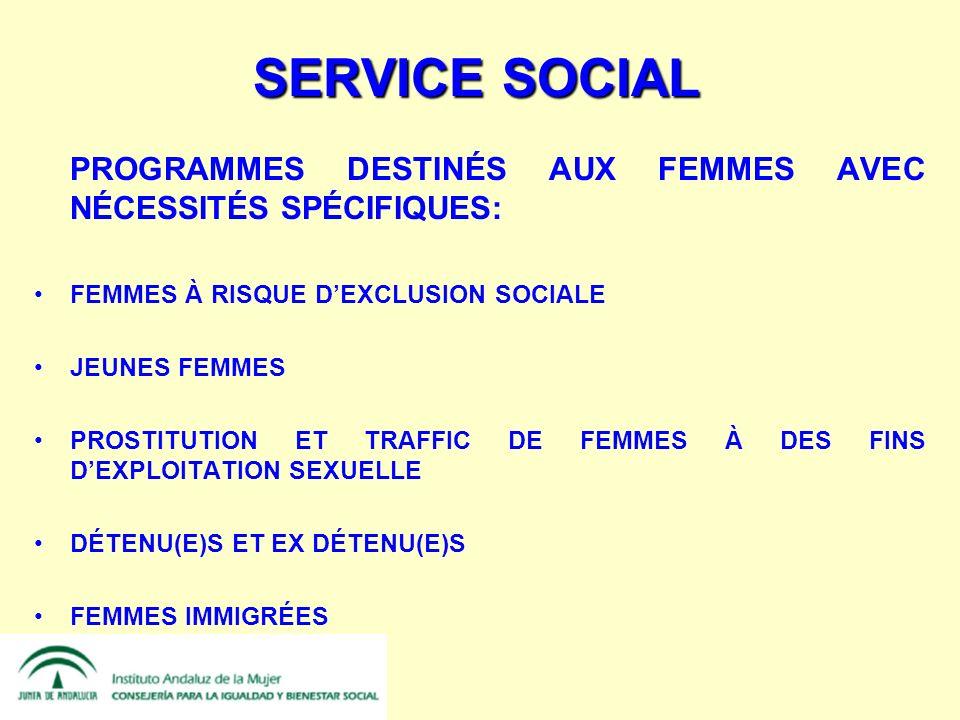 SERVICE SOCIAL PROGRAMMES DESTINÉS AUX FEMMES AVEC NÉCESSITÉS SPÉCIFIQUES: FEMMES À RISQUE DEXCLUSION SOCIALE JEUNES FEMMES PROSTITUTION ET TRAFFIC DE FEMMES À DES FINS DEXPLOITATION SEXUELLE DÉTENU(E)S ET EX DÉTENU(E)S FEMMES IMMIGRÉES