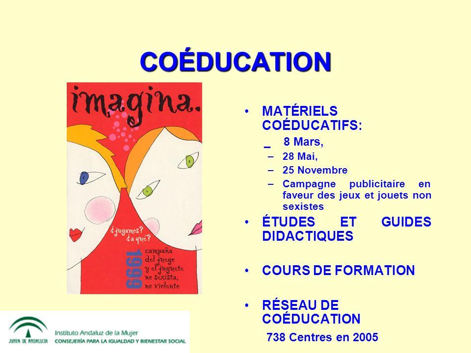 COÉDUCATION MATÉRIELS COÉDUCATIFS: _ 8 Mars, –28 Mai, –25 Novembre –Campagne publicitaire en faveur des jeux et jouets non sexistes ÉTUDES ET GUIDES DIDACTIQUES COURS DE FORMATION RÉSEAU DE COÉDUCATION 738 Centres en 2005