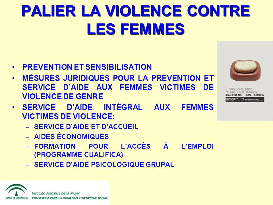 PALIER LA VIOLENCE CONTRE LES FEMMES PREVENTION ET SENSIBILISATION MÉSURES JURIDIQUES POUR LA PREVENTION ET SERVICE DAIDE AUX FEMMES VICTIMES DE VIOLENCE DE GENRE SERVICE DAIDE INTÉGRAL AUX FEMMES VICTIMES DE VIOLENCE: –SERVICE DAIDE ET DACCUEIL –AIDES ÉCONOMIQUES –FORMATION POUR LACCÈS À LEMPLOI (PROGRAMME CUALIFICA) –SERVICE DAIDE PSICOLOGIQUE GRUPAL