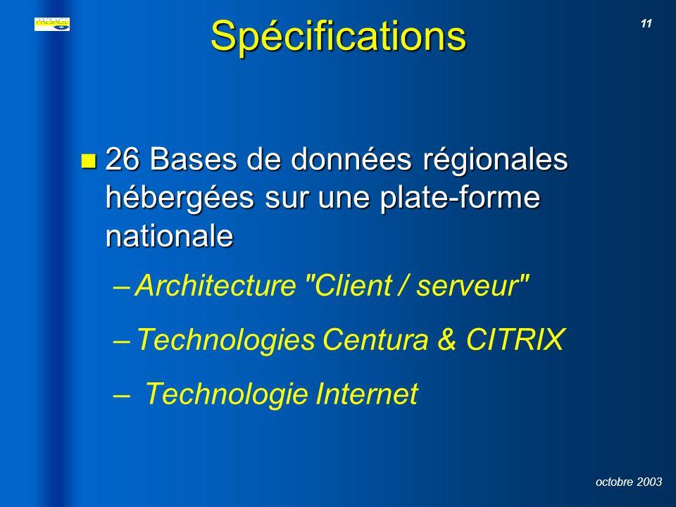 10 octobre 2003 Sommaire 1- Schéma institutionnel 2- Principes stratégiques 3- Architecture technique