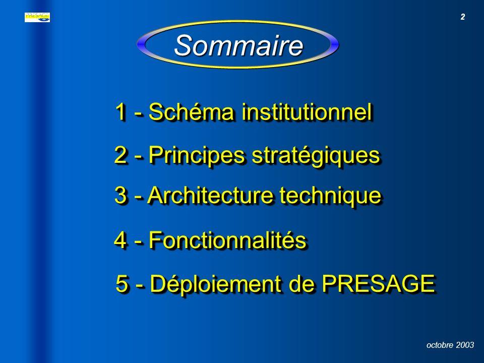 2 octobre 2003 Sommaire 1- Schéma institutionnel 1- Schéma institutionnel 1- Schéma institutionnel 1- Schéma institutionnel 2- Principes stratégiques 2- Principes stratégiques 2- Principes stratégiques 2- Principes stratégiques 3- Architecture technique 3- Architecture technique 3- Architecture technique 3- Architecture technique 4- Fonctionnalités 4- Fonctionnalités 4- Fonctionnalités 4- Fonctionnalités 5- Déploiement de PRESAGE 5- Déploiement de PRESAGE 5- Déploiement de PRESAGE 5- Déploiement de PRESAGE