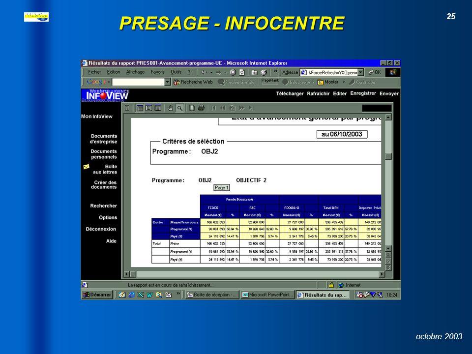 24 octobre 2003 PRESAGE - INFOCENTRE - Système informatique destiné à une restitution facile et rapide des données issues de PRESAGE auprès des divers utilisateurs pour leurs besoins de gestion ou de contrôle.
