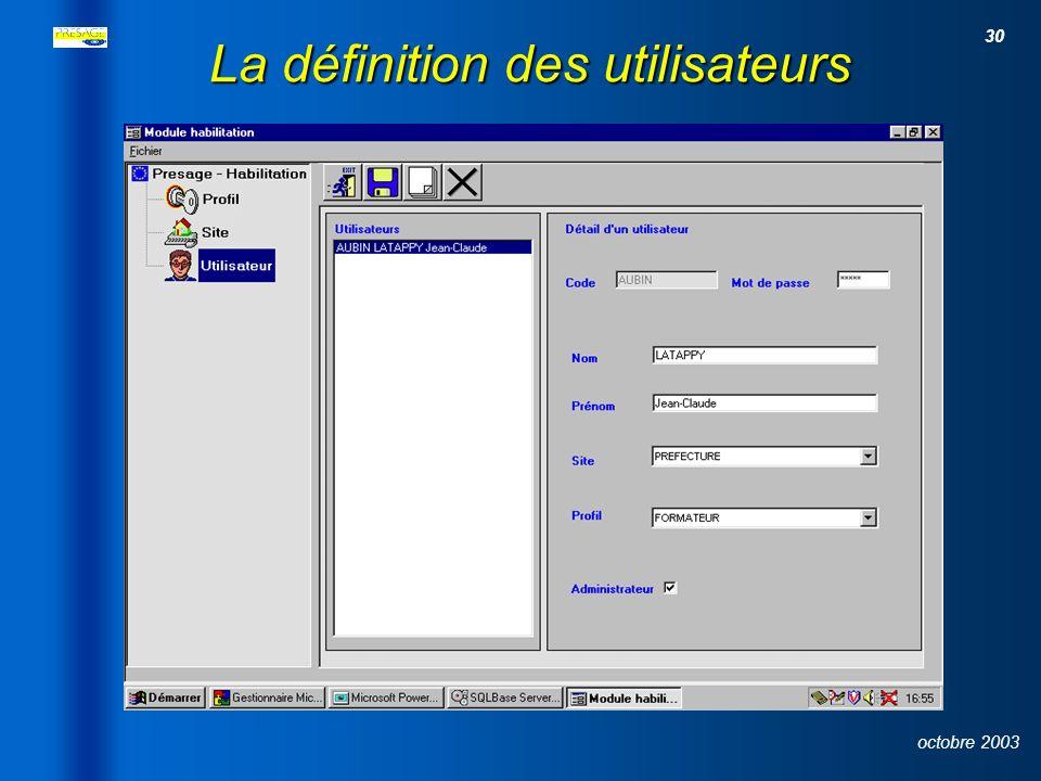 29 octobre 2003 Les profils et les droits d accès