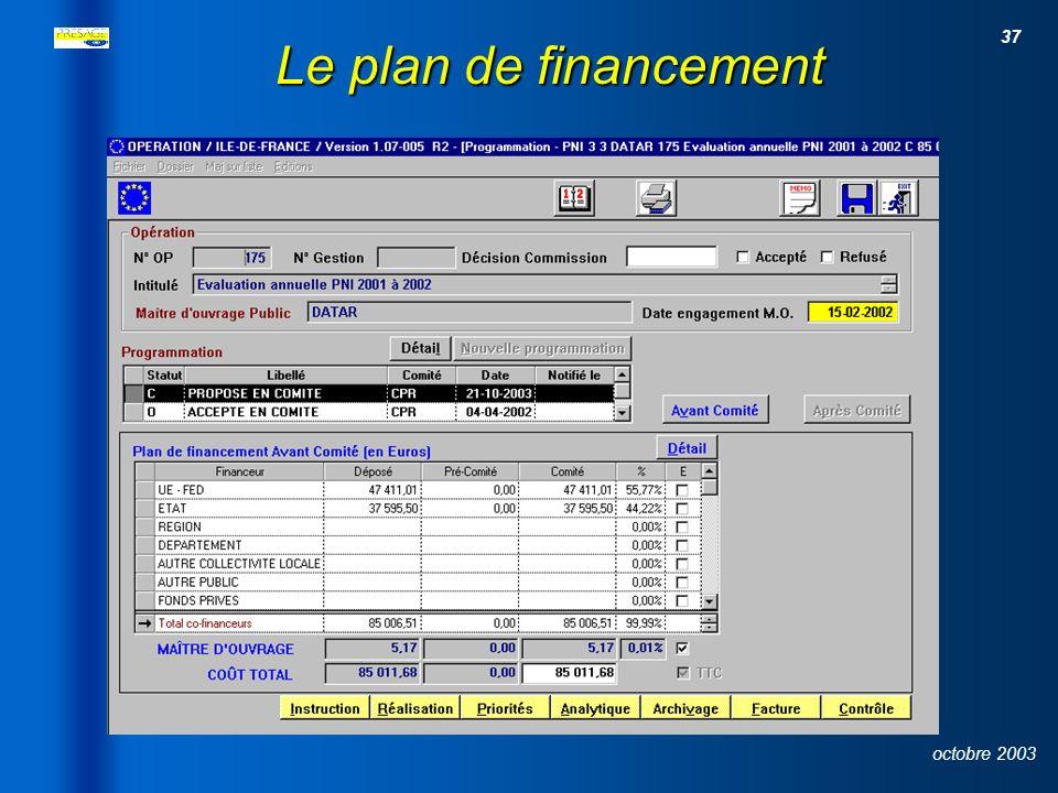 36 octobre 2003 La localisation et le zonage