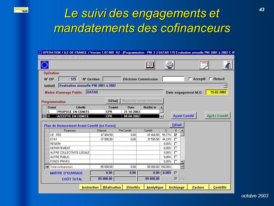 42 octobre 2003 Le suivi des factures du porteur du projet
