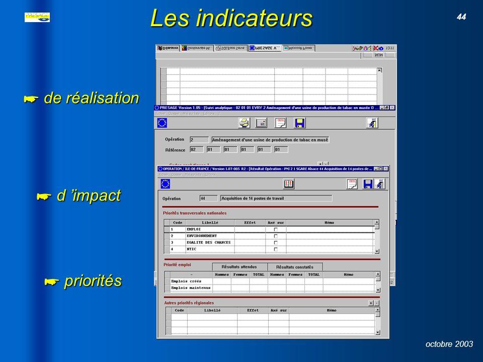 43 octobre 2003 Le suivi des engagements et mandatements des cofinanceurs