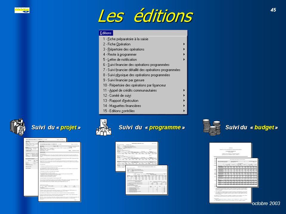 44 octobre 2003 * d impact * priorités Les indicateurs * de réalisation