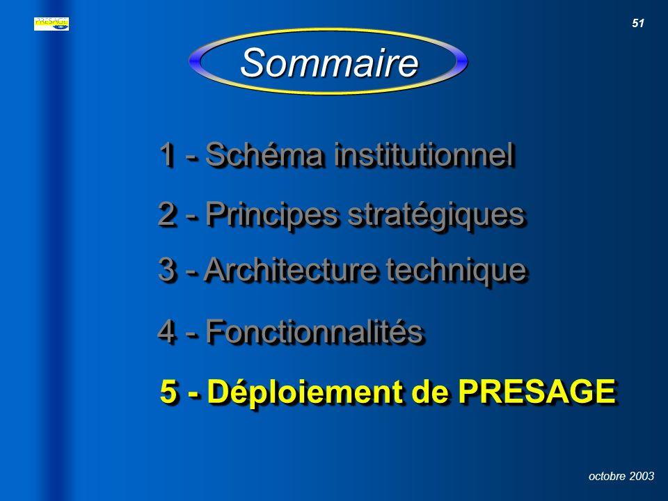 50 octobre 2003Interfaces Interface standard FSE Emploi NDL Comptabilité publique SFC Commission Européenne