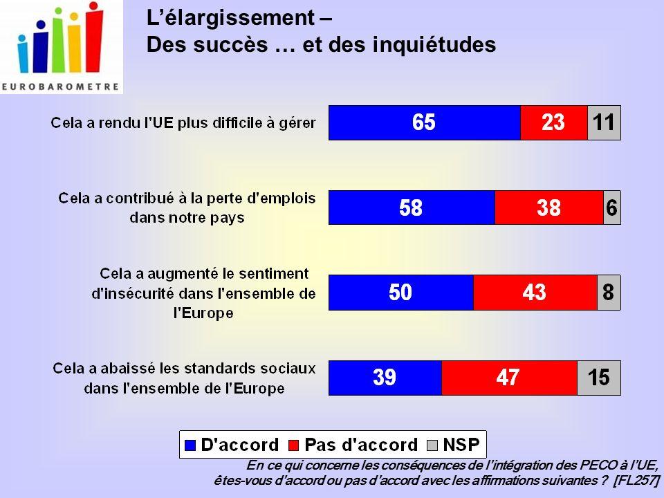 Commission européenne Représentation en France 1989 – 2009 Dune génération lautre : quelle Europe 20 ans après la fin du Rideau de fer .