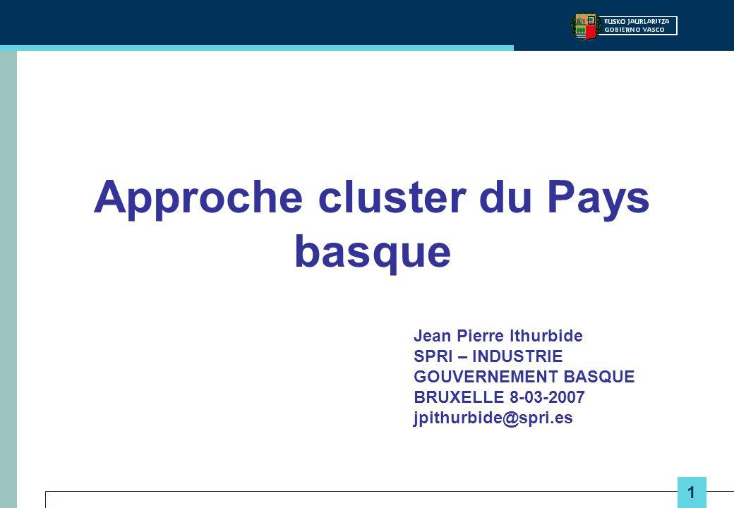 1 Approche cluster du Pays basque Jean Pierre Ithurbide SPRI – INDUSTRIE GOUVERNEMENT BASQUE BRUXELLE 8-03-2007 jpithurbide@spri.es