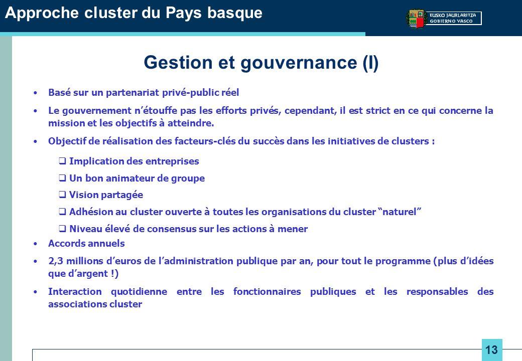 13 Approche cluster du Pays basque Gestion et gouvernance (I) Basé sur un partenariat privé-public réel Le gouvernement nétouffe pas les efforts privés, cependant, il est strict en ce qui concerne la mission et les objectifs à atteindre.