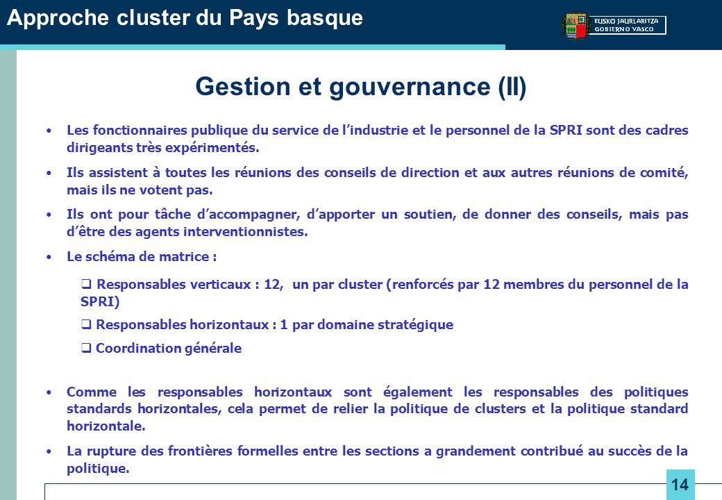 14 Approche cluster du Pays basque Gestion et gouvernance (II) Les fonctionnaires publique du service de lindustrie et le personnel de la SPRI sont des cadres dirigeants très expérimentés.