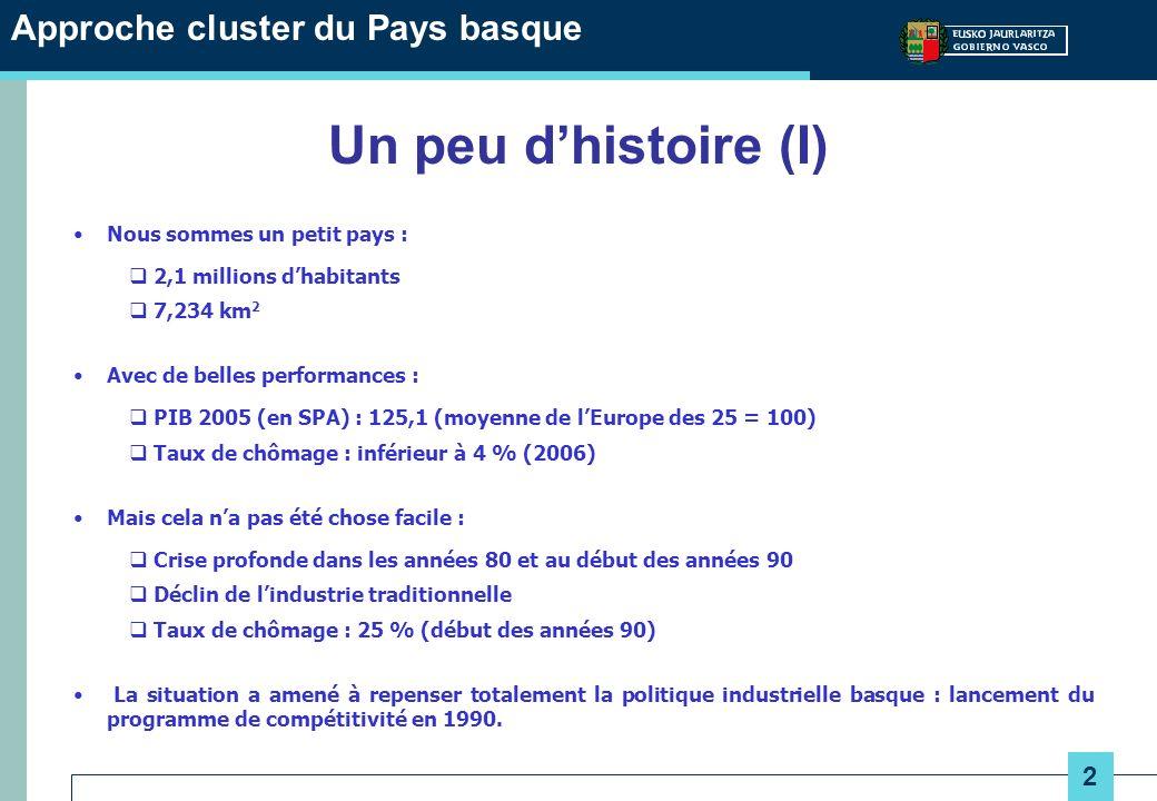 3 Approche cluster du Pays basque Un peu dhistoire (II) Une idée révolutionnaire (à lépoque) : lapproche cluster peut- elle contribuer au redémarrage de léconomie basque .