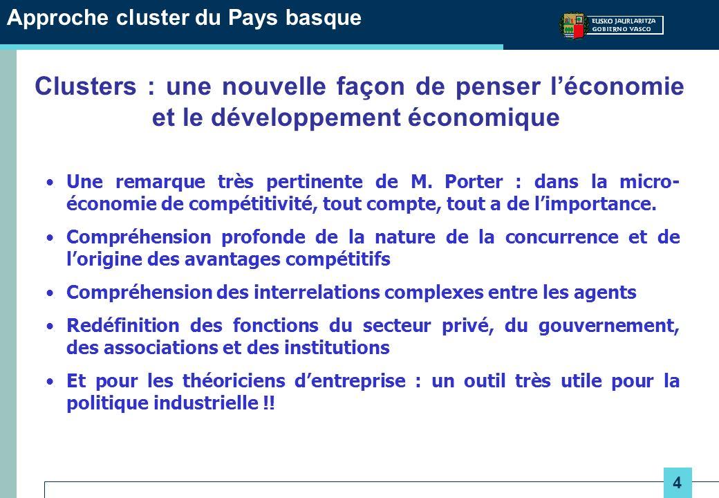 4 Approche cluster du Pays basque Clusters : une nouvelle façon de penser léconomie et le développement économique Une remarque très pertinente de M.