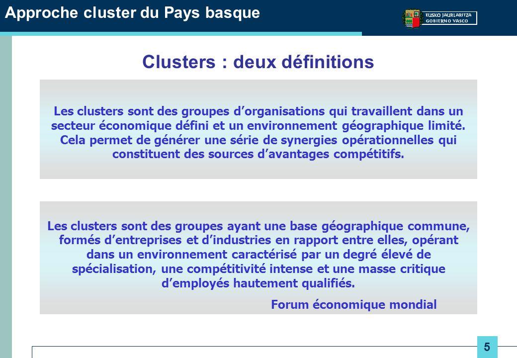 5 Approche cluster du Pays basque Clusters : deux définitions Les clusters sont des groupes dorganisations qui travaillent dans un secteur économique défini et un environnement géographique limité.